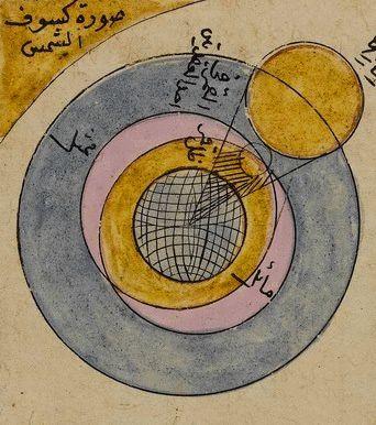 solar-eclipse-from-ibrahim-hakkc4b1-of-erzurum-marifetname-the-book-of-skills-enlightenment